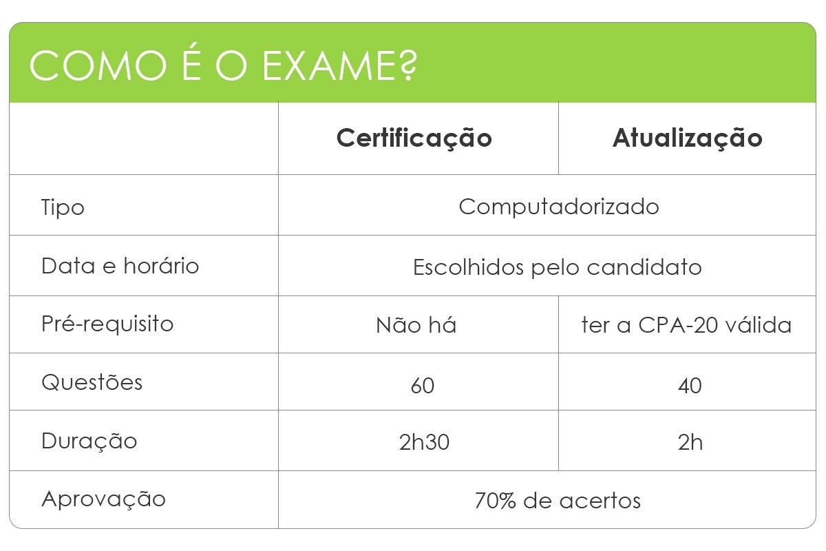 Detalhes certificação CPA 20