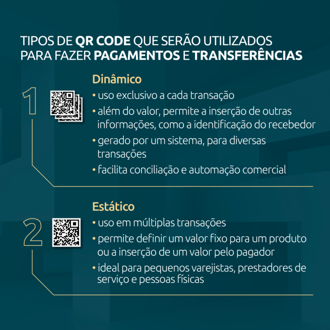 qr code banco central